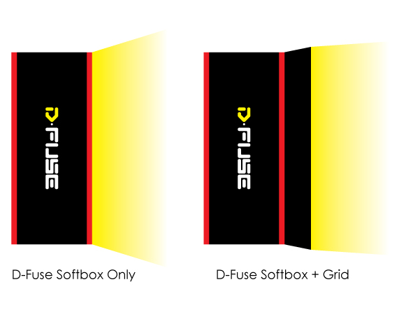 d-fuse softbox grid