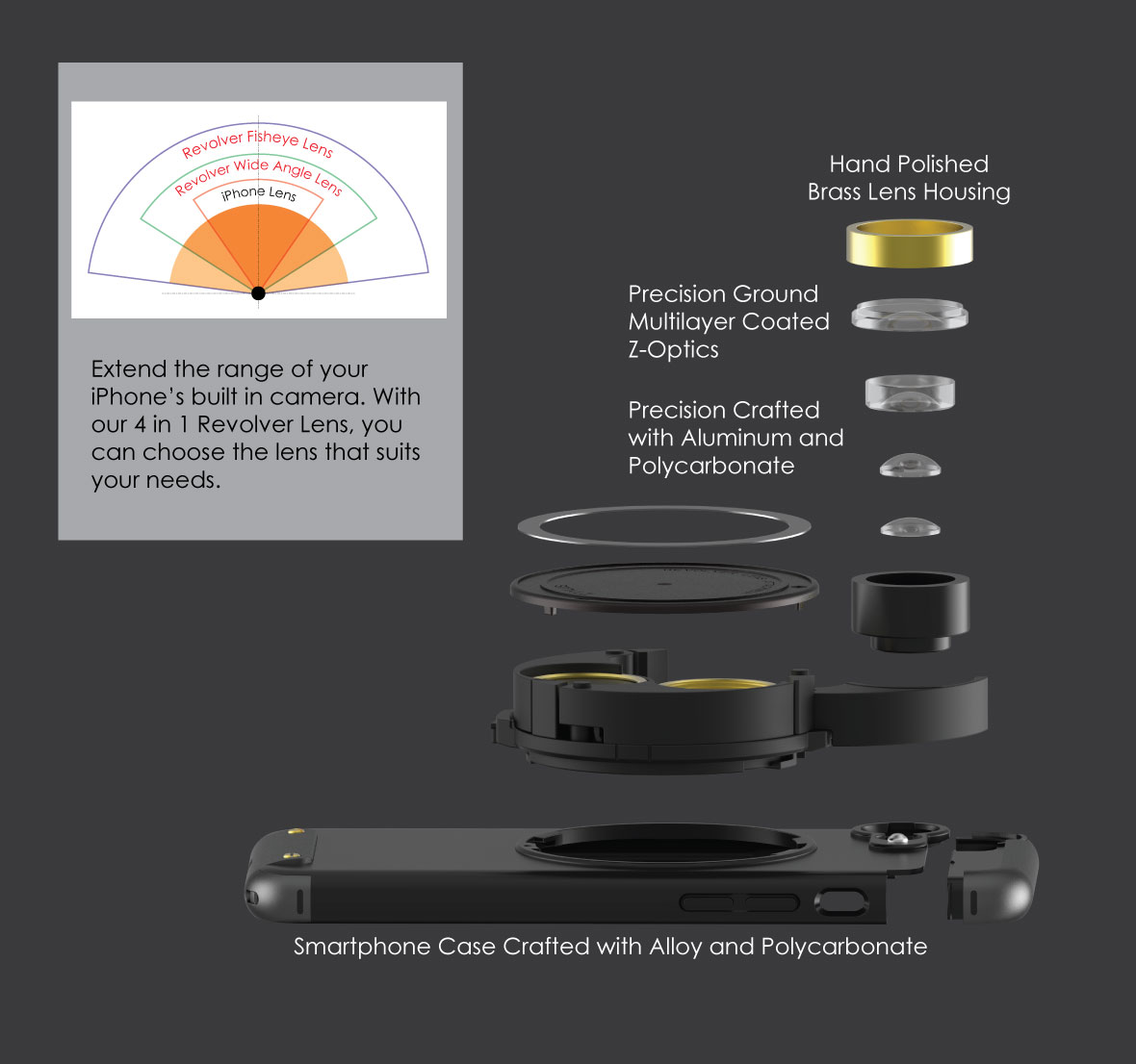 Revolver Lens Kit for iPhone 7: Extend the range of your iPhone's built in camera. With our 4 in 1 Revolver Lens, you can choose the lens that suits your needs.