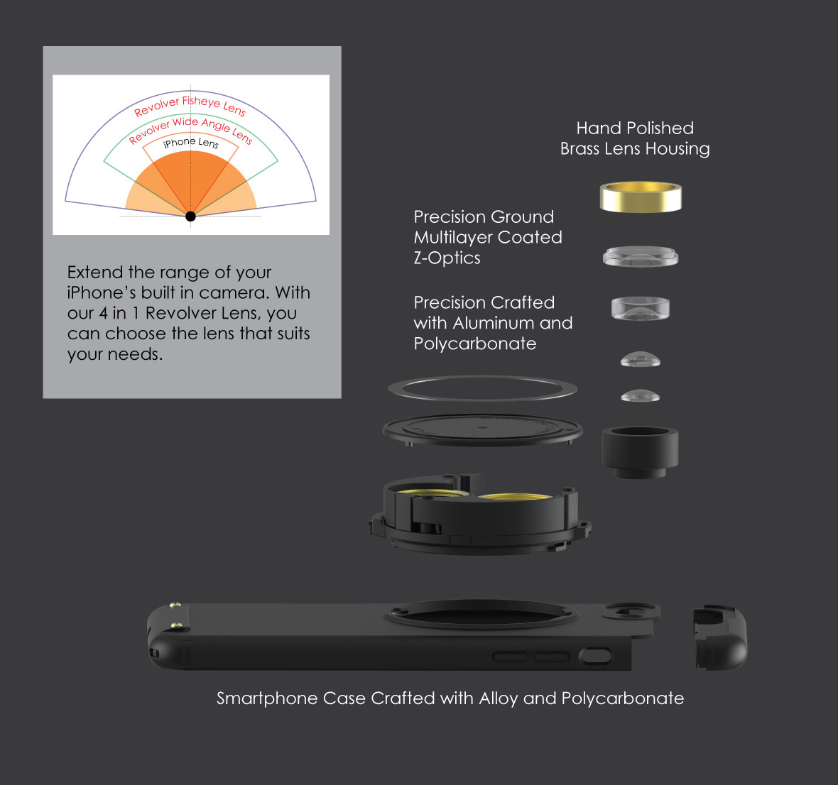 Revolver Lens Kit for iphone 8 Plus: Extend the range of your iPhone's built in camera. With our 4 in 1 Revolver Lens, you can choose the lens that suits your needs.