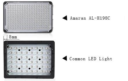 Aputure Amaran LED Light 198C LED light Panel
